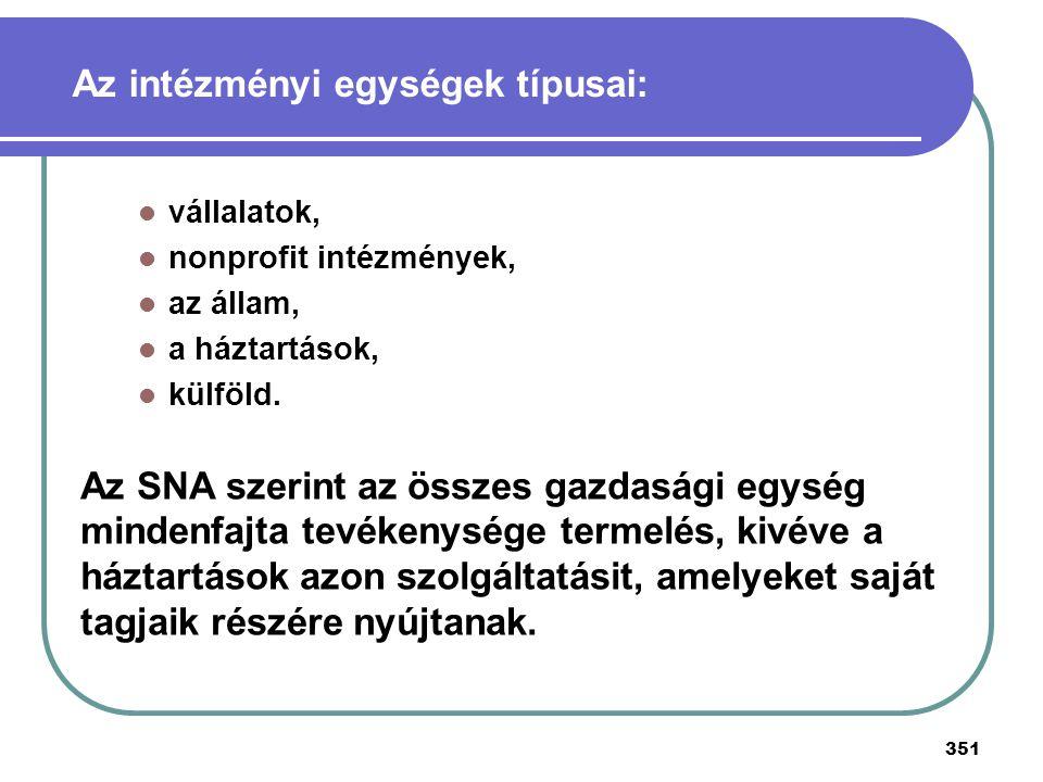 Az intézményi egységek típusai: