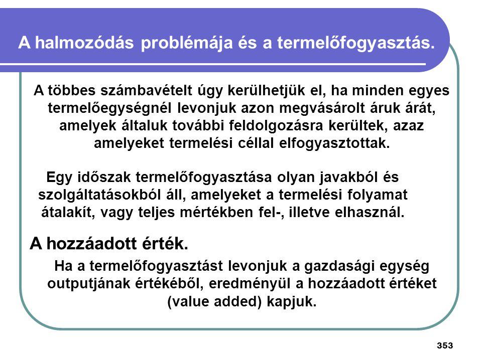 A halmozódás problémája és a termelőfogyasztás.