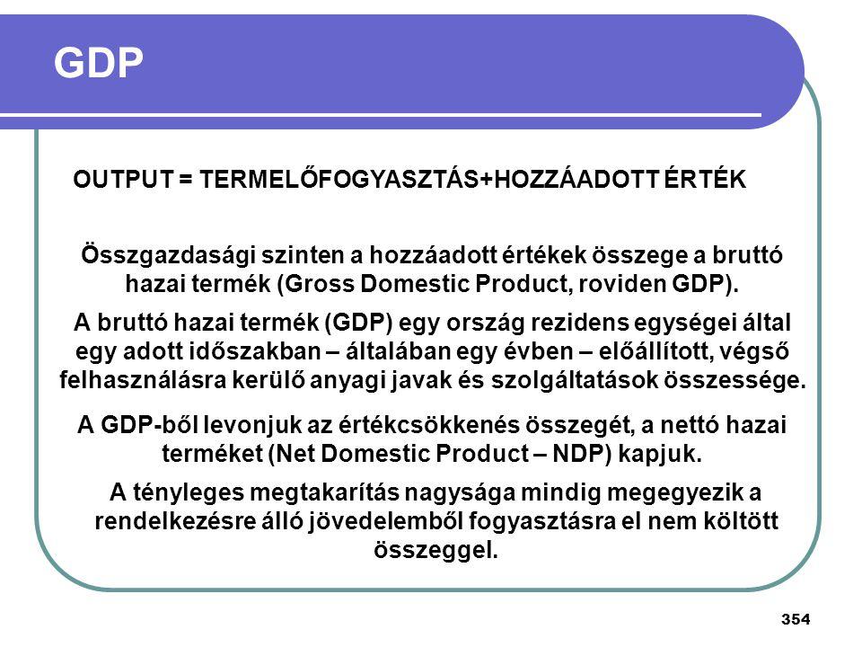 GDP OUTPUT = TERMELŐFOGYASZTÁS+HOZZÁADOTT ÉRTÉK
