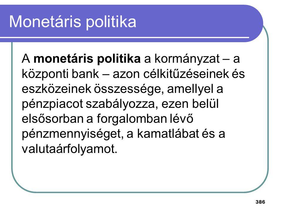 Monetáris politika