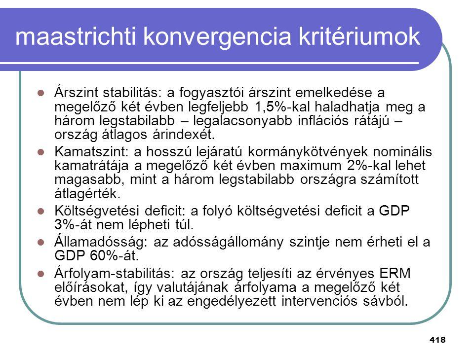 maastrichti konvergencia kritériumok