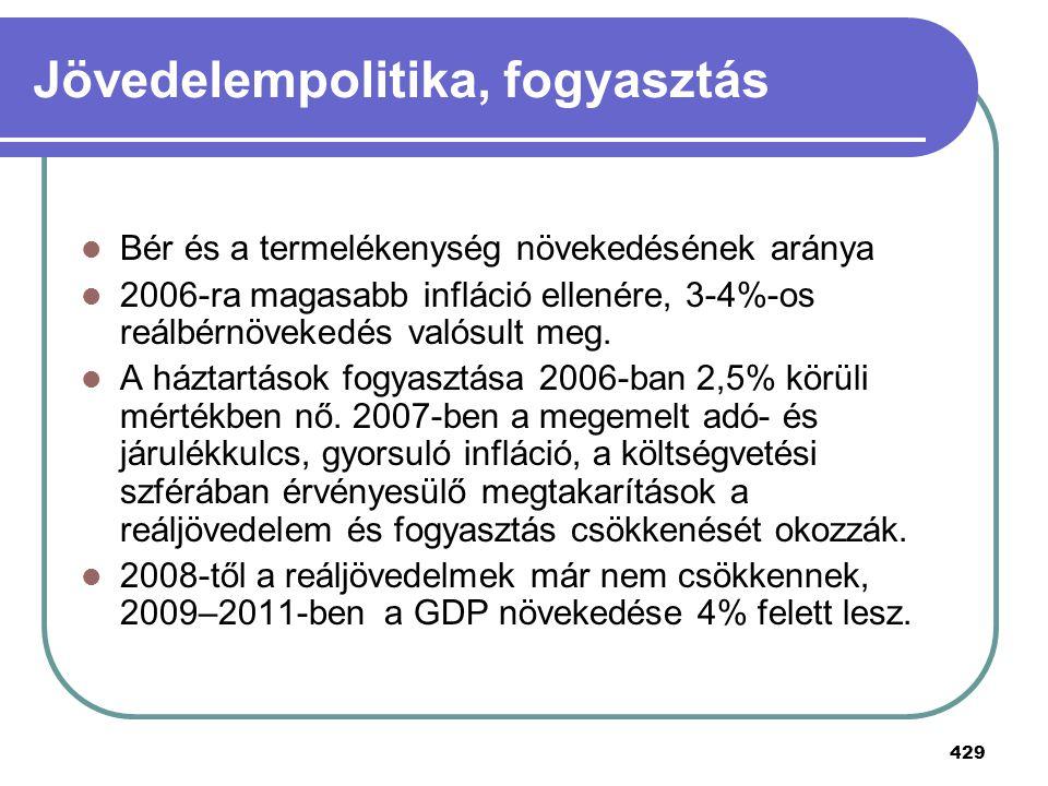 Jövedelempolitika, fogyasztás