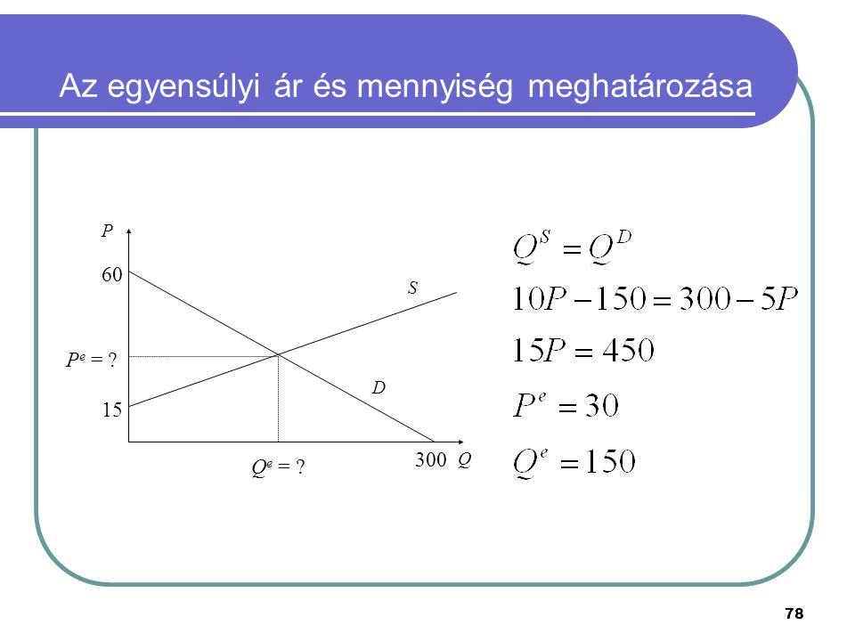 Az egyensúlyi ár és mennyiség meghatározása