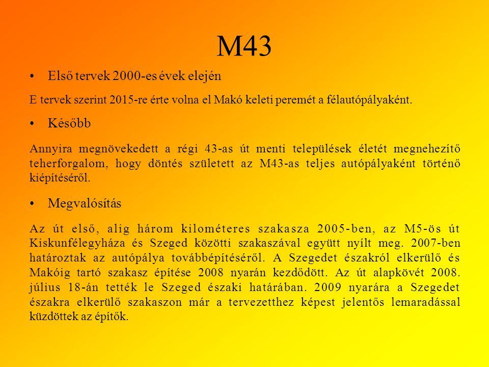 M43 Első tervek 2000-es évek elején Később Megvalósítás