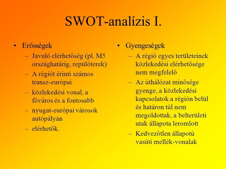 SWOT-analízis I. Erősségek Gyengeségek