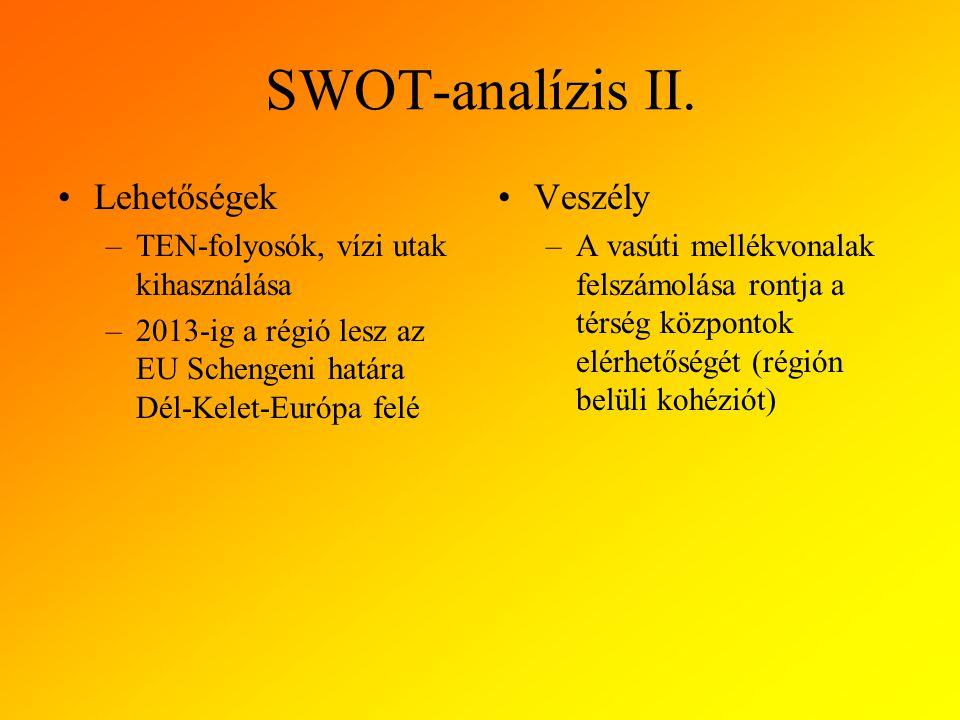 SWOT-analízis II. Lehetőségek Veszély