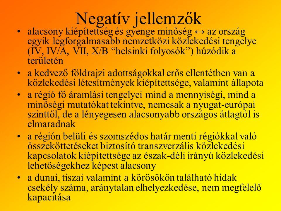 Negatív jellemzők