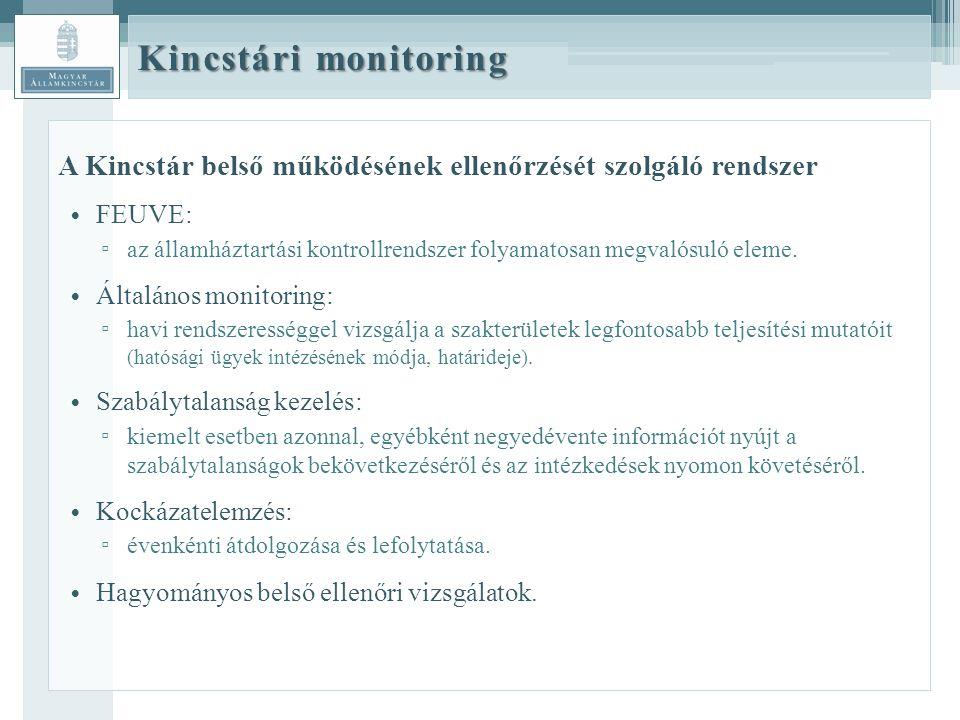 Kincstári monitoring A Kincstár belső működésének ellenőrzését szolgáló rendszer. FEUVE: