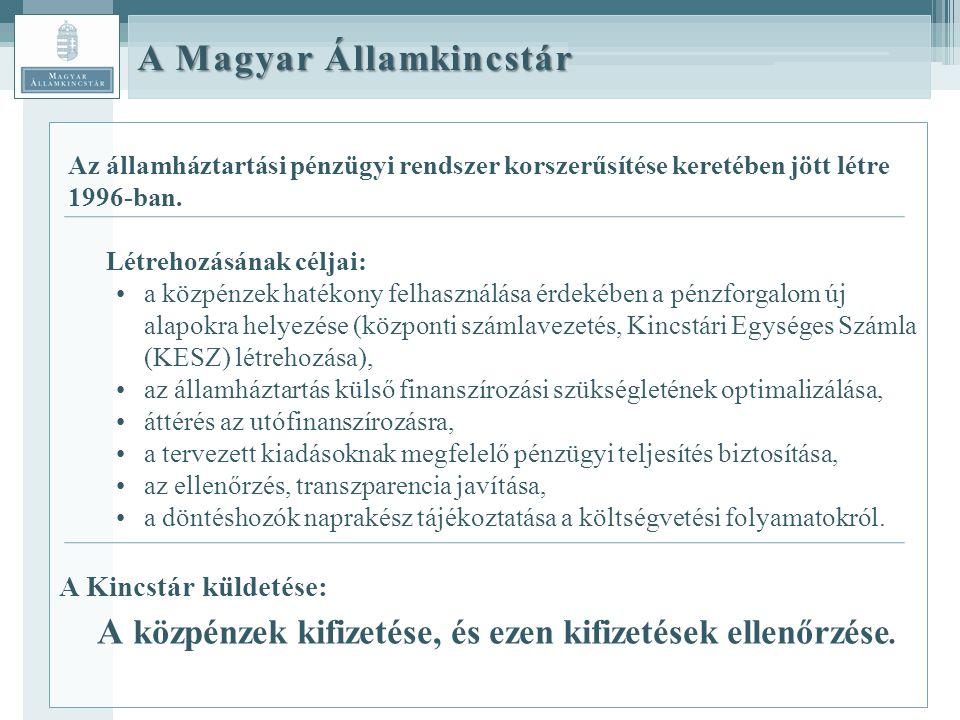 A Magyar Államkincstár