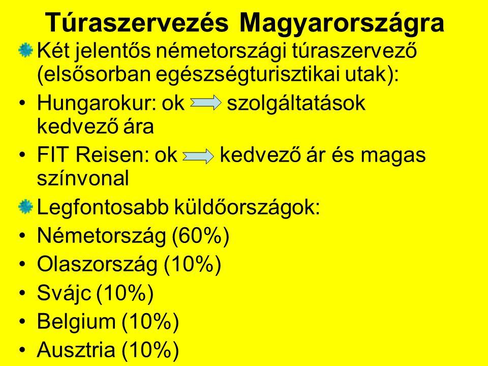 Túraszervezés Magyarországra