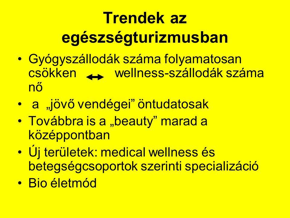 Trendek az egészségturizmusban