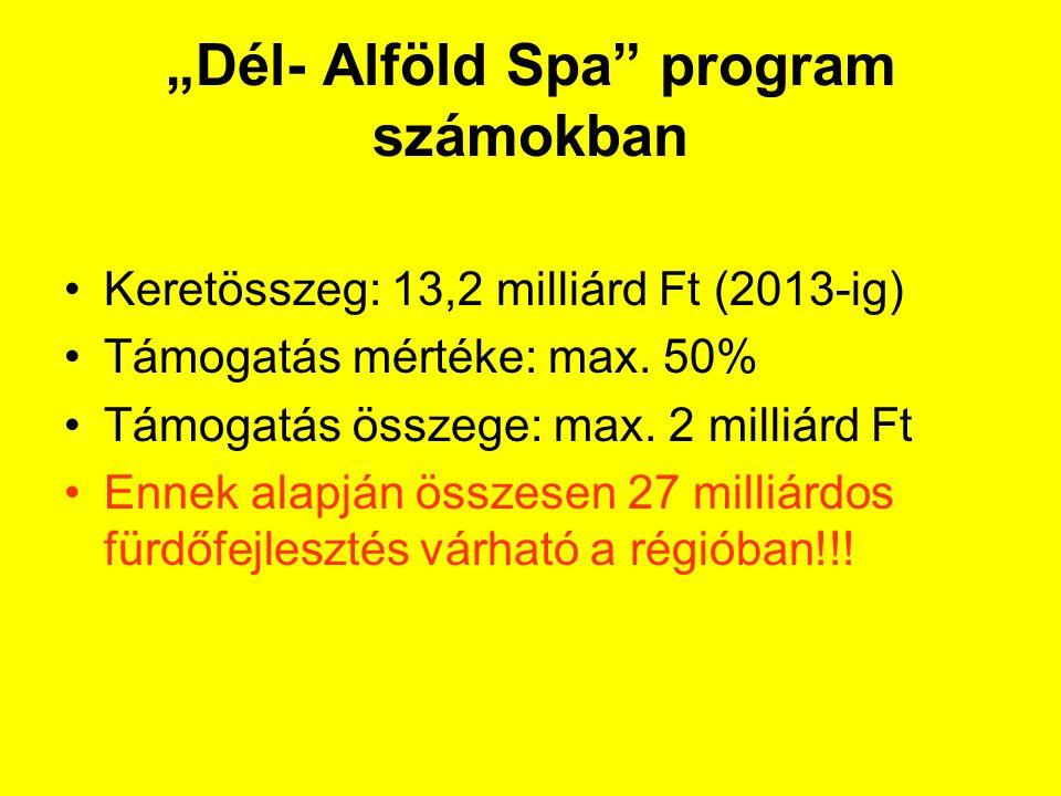 """""""Dél- Alföld Spa program számokban"""