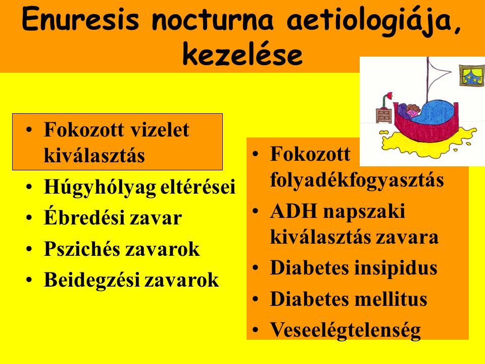 Enuresis nocturna aetiologiája, kezelése
