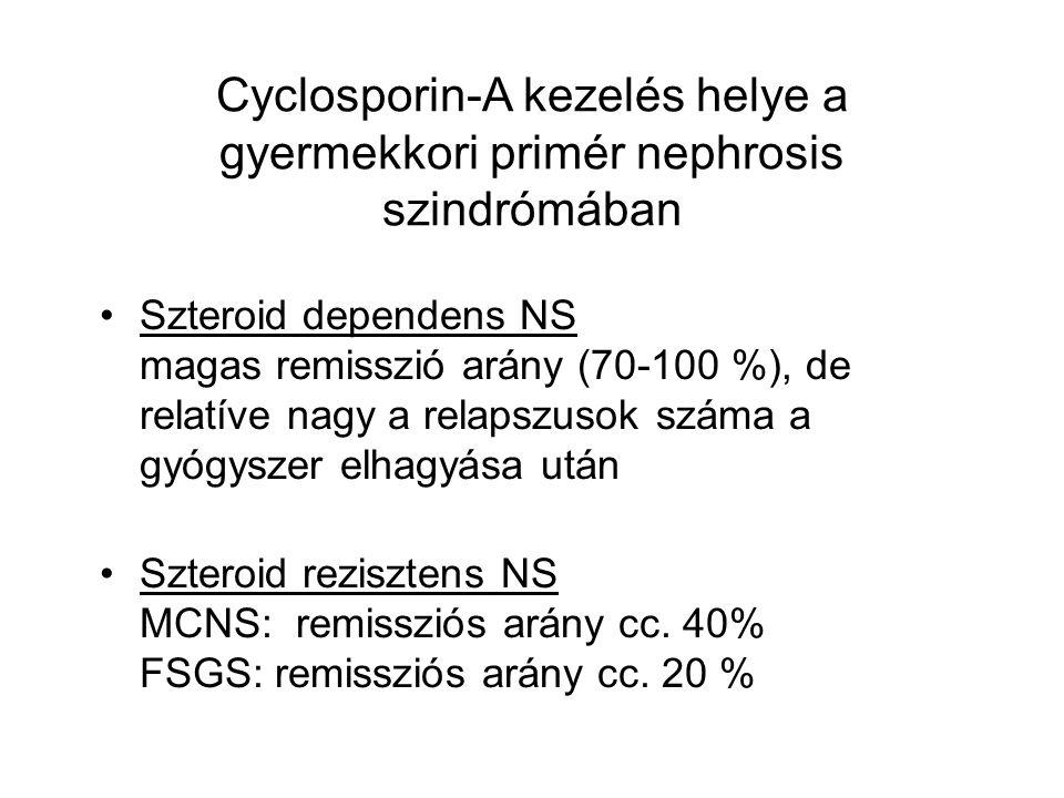 Cyclosporin-A kezelés helye a gyermekkori primér nephrosis szindrómában