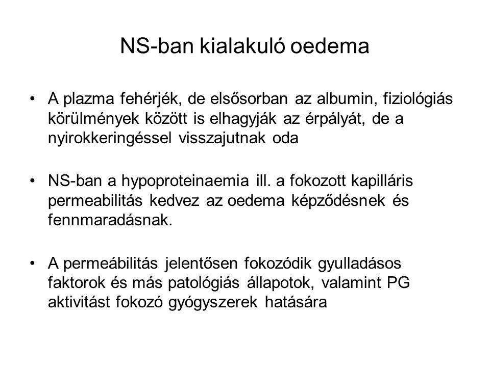 NS-ban kialakuló oedema
