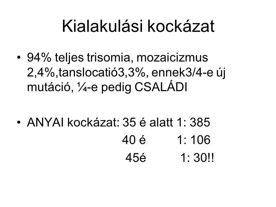 Kialakulási kockázat 94% teljes trisomia, mozaicizmus 2,4%,tanslocatió3,3%, ennek3/4-e új mutáció, ¼-e pedig CSALÁDI.