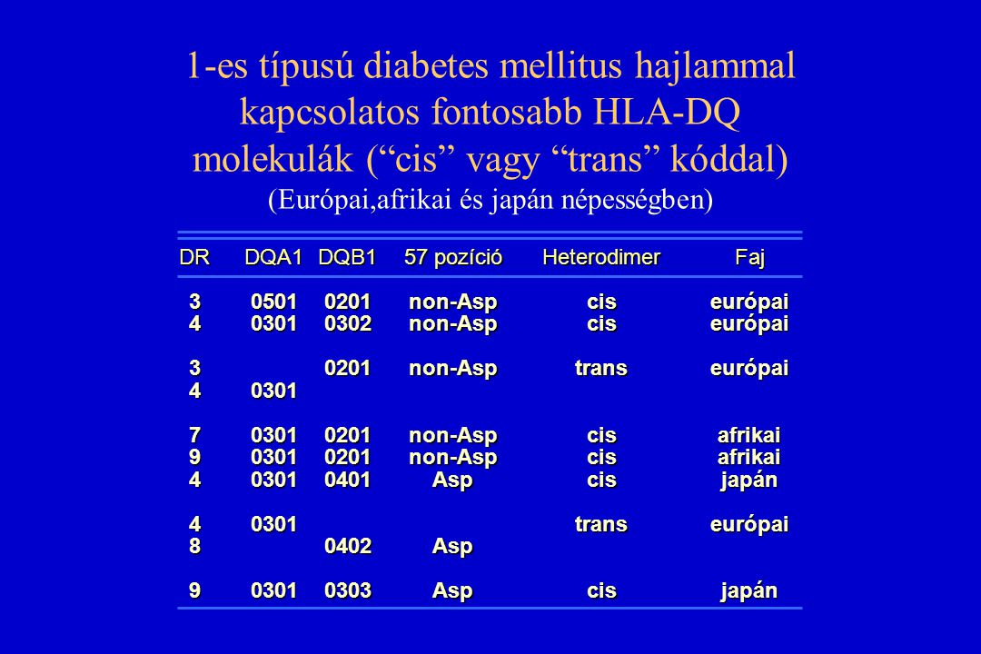 1-es típusú diabetes mellitus hajlammal kapcsolatos fontosabb HLA-DQ molekulák ( cis vagy trans kóddal) (Európai,afrikai és japán népességben)