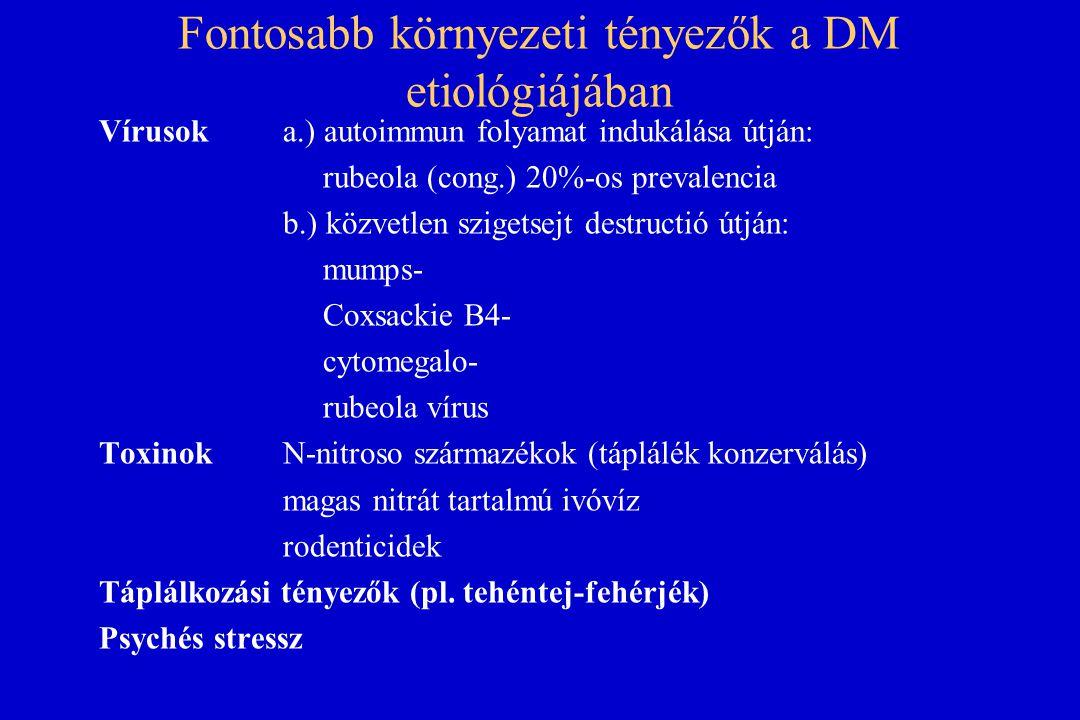 Fontosabb környezeti tényezők a DM etiológiájában