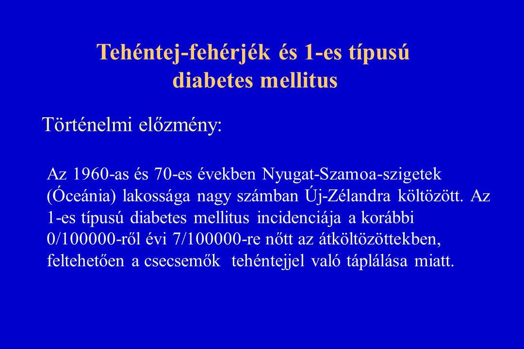 Tehéntej-fehérjék és 1-es típusú diabetes mellitus