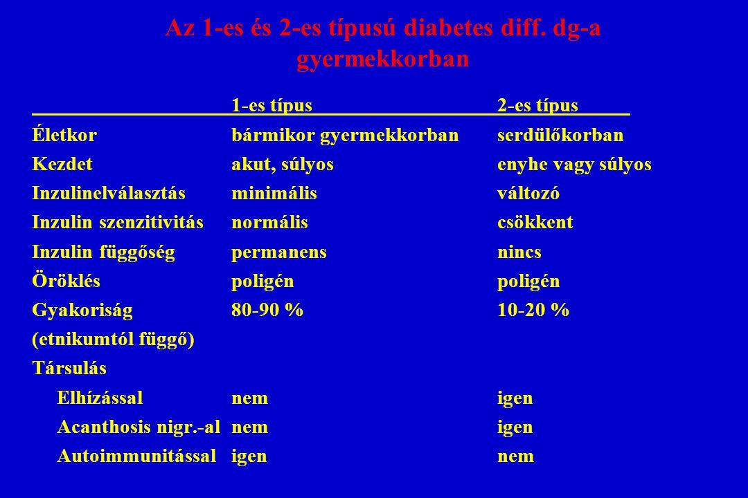 Az 1-es és 2-es típusú diabetes diff. dg-a gyermekkorban
