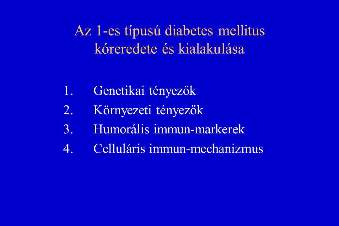 Az 1-es típusú diabetes mellitus kóreredete és kialakulása