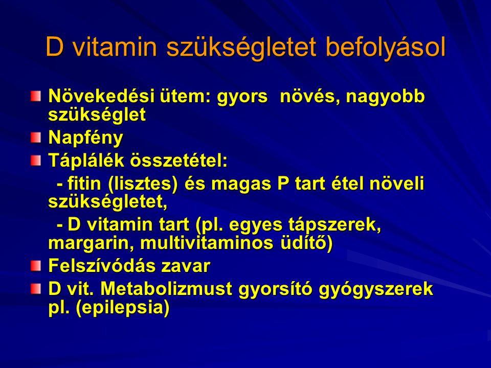 D vitamin szükségletet befolyásol