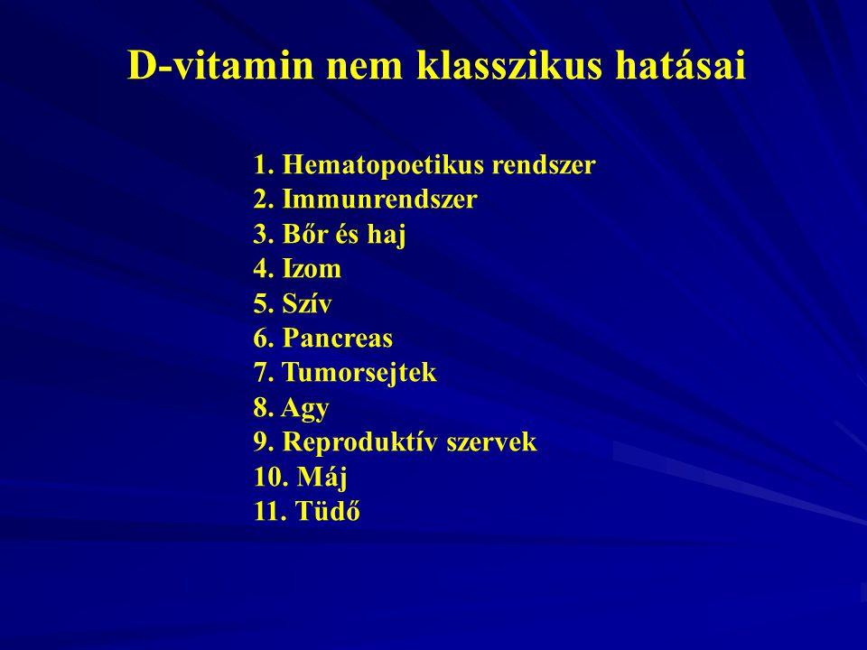 D-vitamin nem klasszikus hatásai