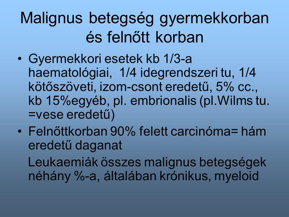 Malignus betegség gyermekkorban és felnőtt korban