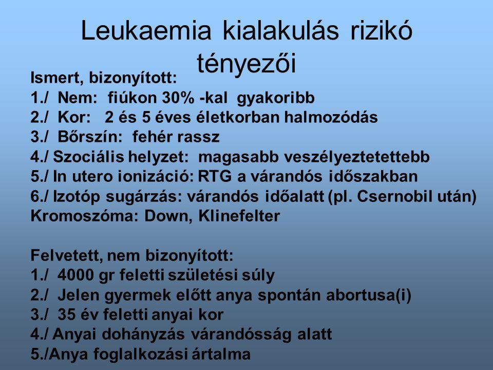 Leukaemia kialakulás rizikó tényezői