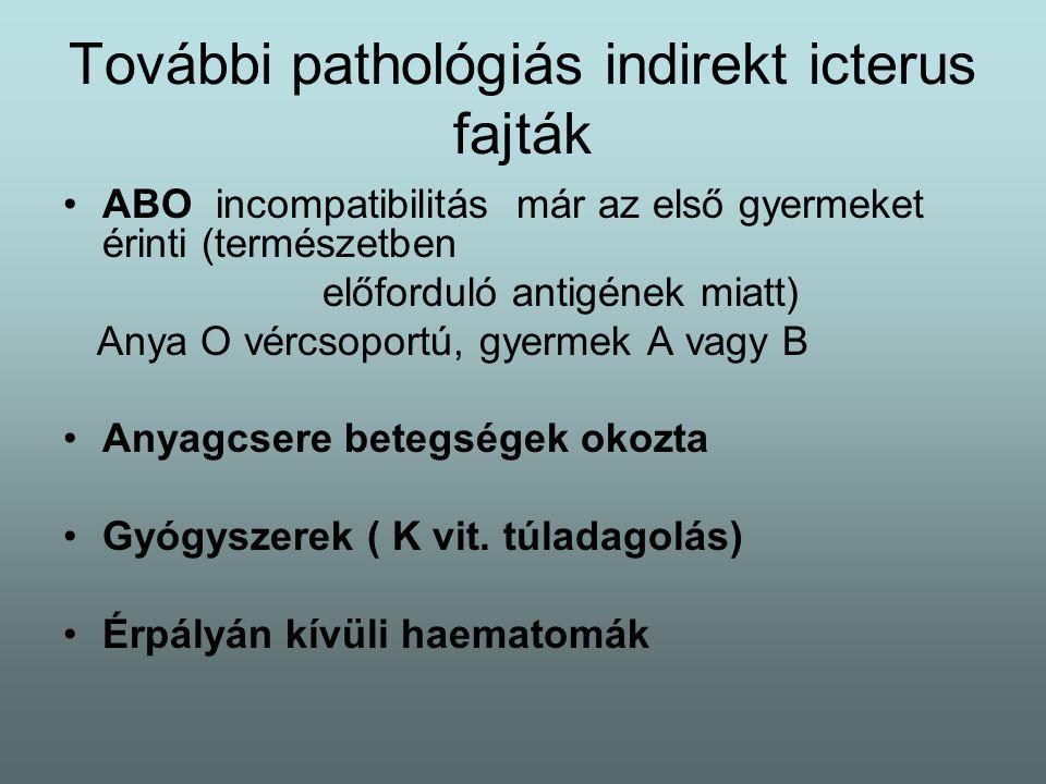 További pathológiás indirekt icterus fajták