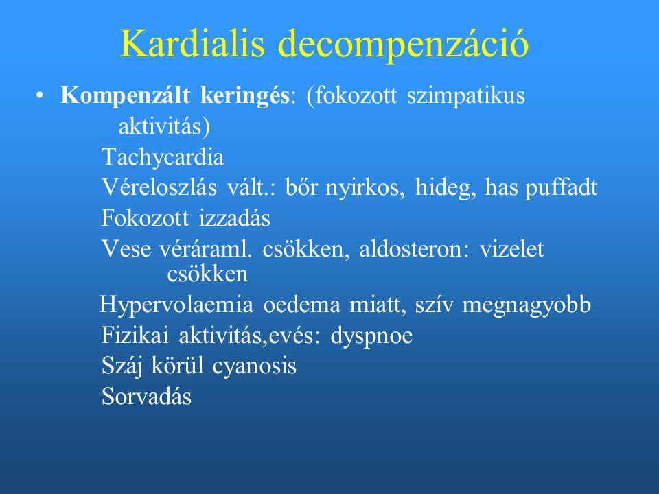Kardialis decompenzáció