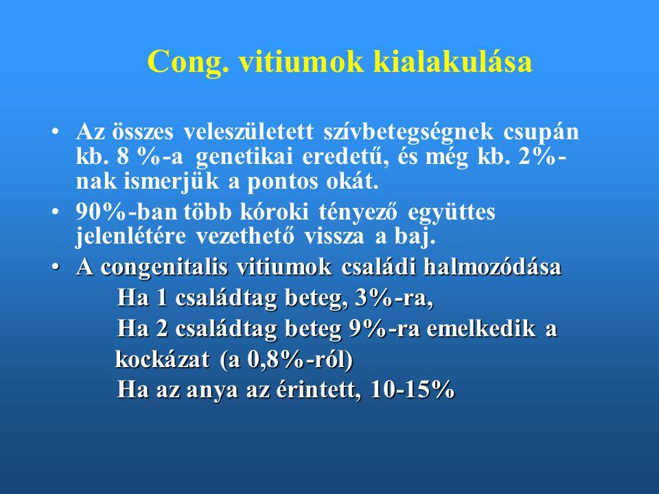 Cong. vitiumok kialakulása