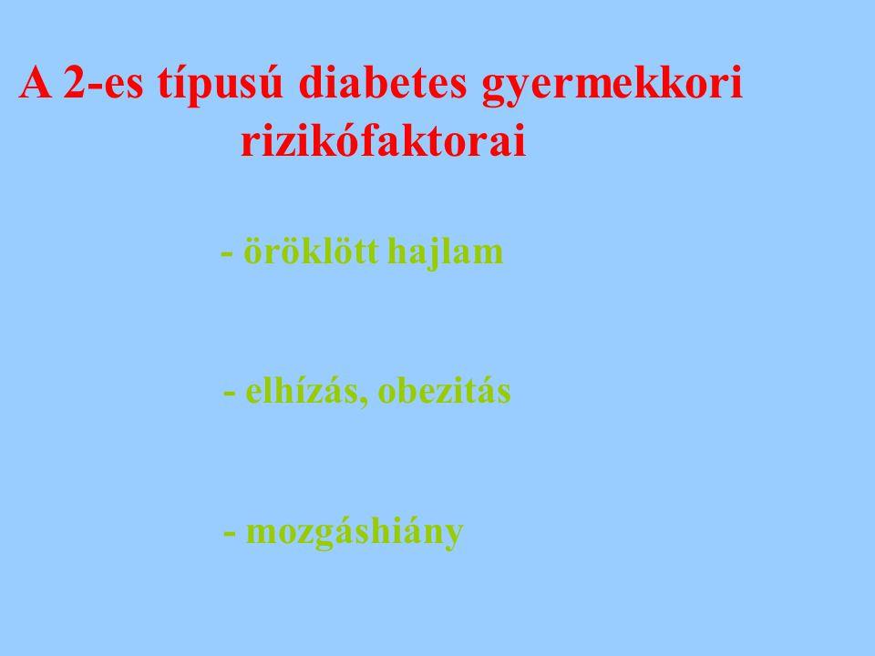 rizikófaktorai - elhízás, obezitás - mozgáshiány