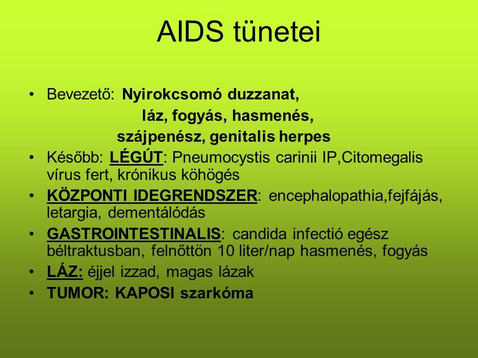 AIDS tünetei Bevezető: Nyirokcsomó duzzanat, láz, fogyás, hasmenés,