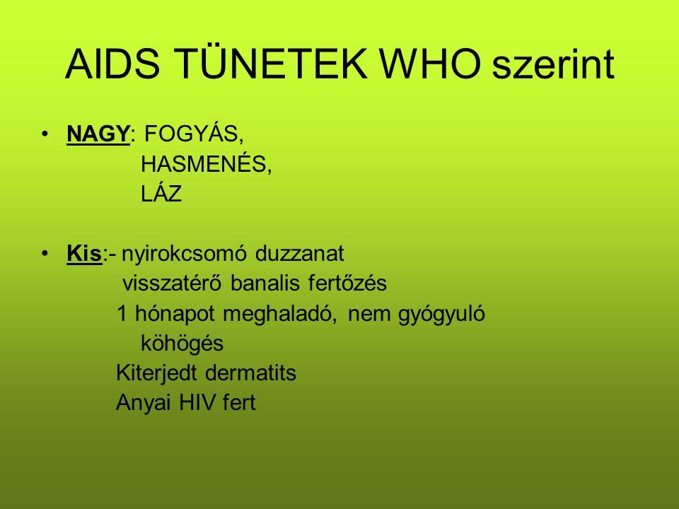 AIDS TÜNETEK WHO szerint
