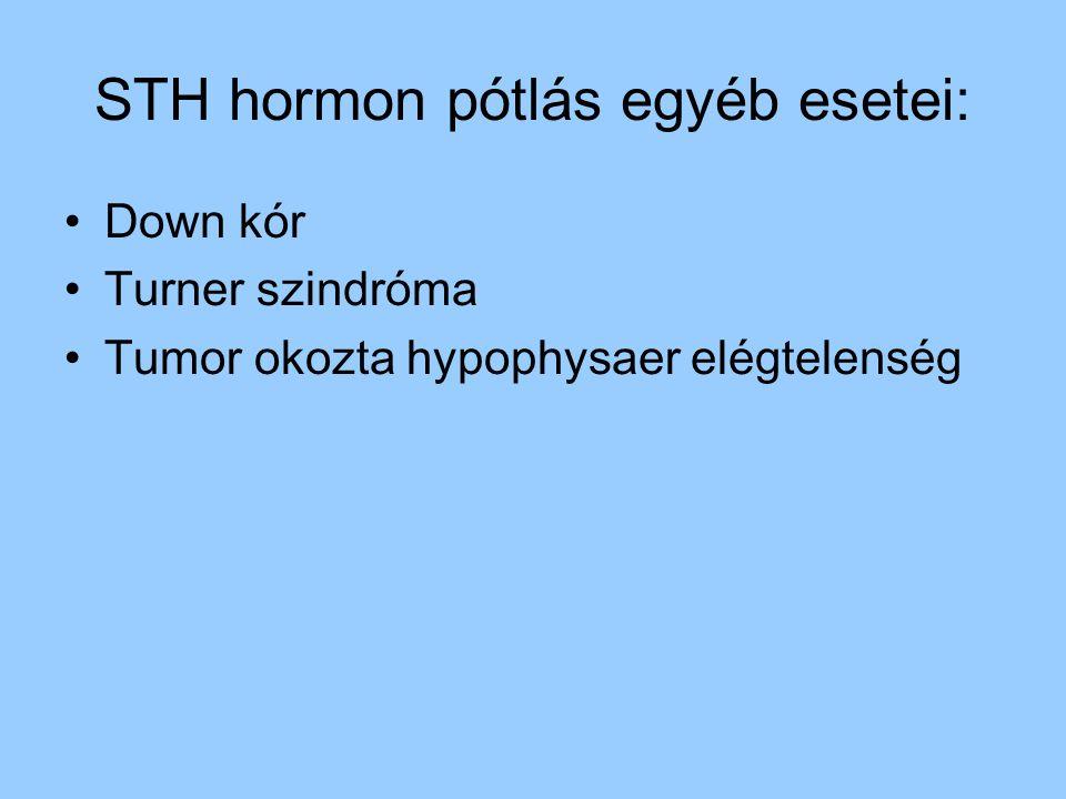 STH hormon pótlás egyéb esetei: