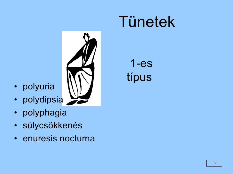 Tünetek 1-es típus polyuria polydipsia polyphagia súlycsökkenés