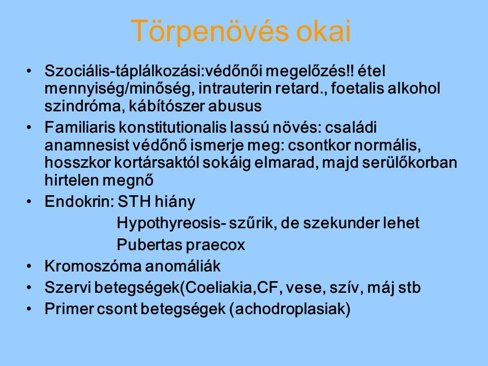 Törpenövés okai Szociális-táplálkozási:védőnői megelőzés!! étel mennyiség/minőség, intrauterin retard., foetalis alkohol szindróma, kábítószer abusus.