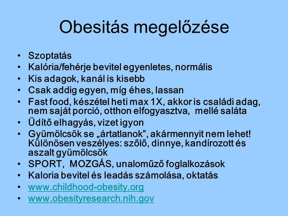 Obesitás megelőzése Szoptatás