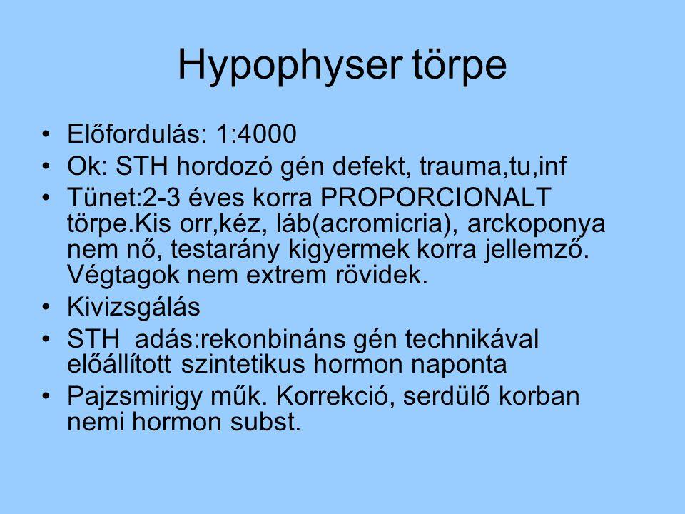 Hypophyser törpe Előfordulás: 1:4000