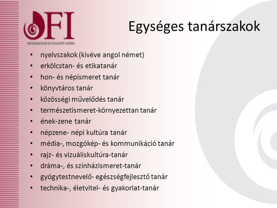 Egységes tanárszakok nyelvszakok (kivéve angol német)
