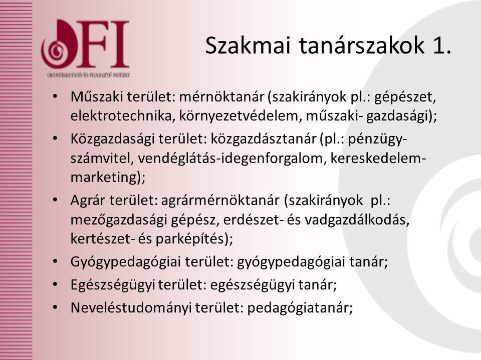 Szakmai tanárszakok 1. Műszaki terület: mérnöktanár (szakirányok pl.: gépészet, elektrotechnika, környezetvédelem, műszaki- gazdasági);