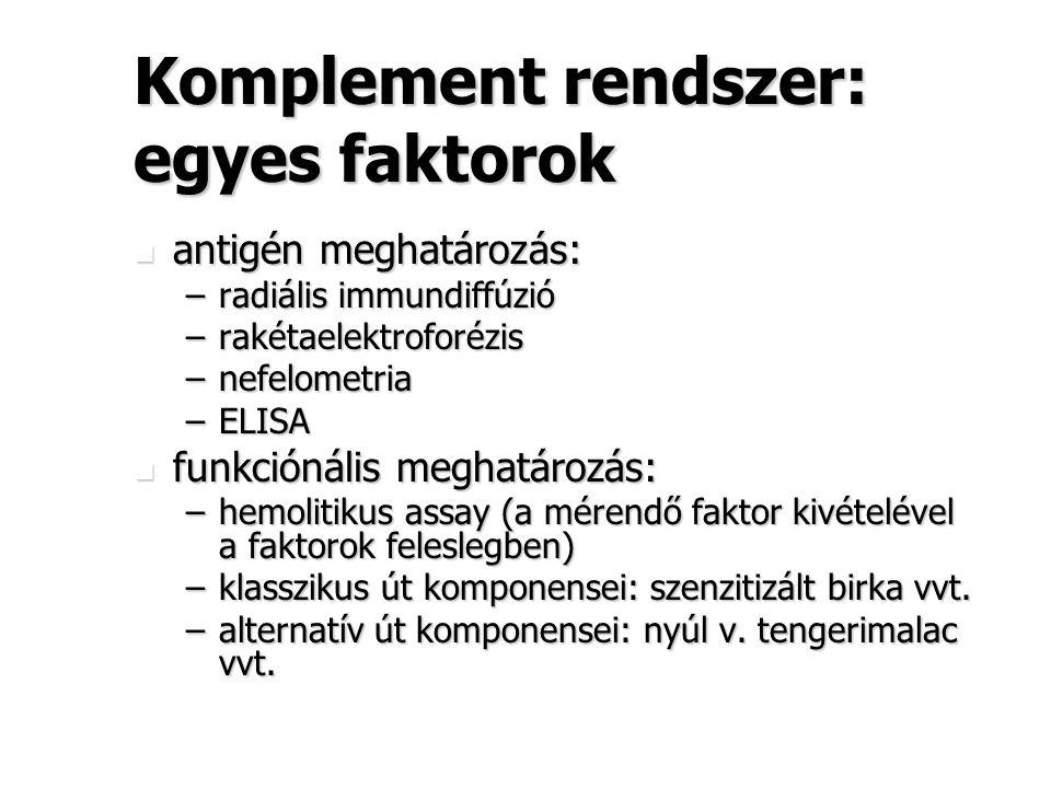 Komplement rendszer: egyes faktorok