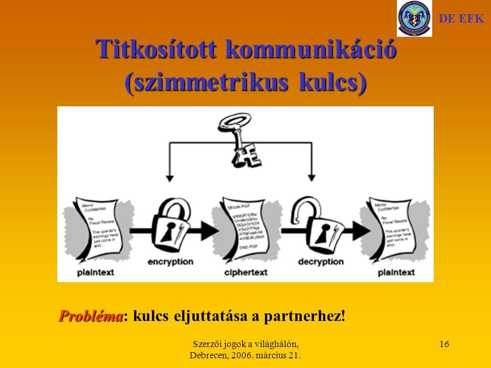 Titkosított kommunikáció (szimmetrikus kulcs)