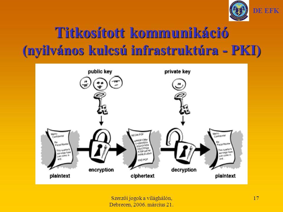 Titkosított kommunikáció (nyilvános kulcsú infrastruktúra - PKI)