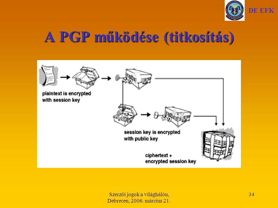 A PGP működése (titkosítás)