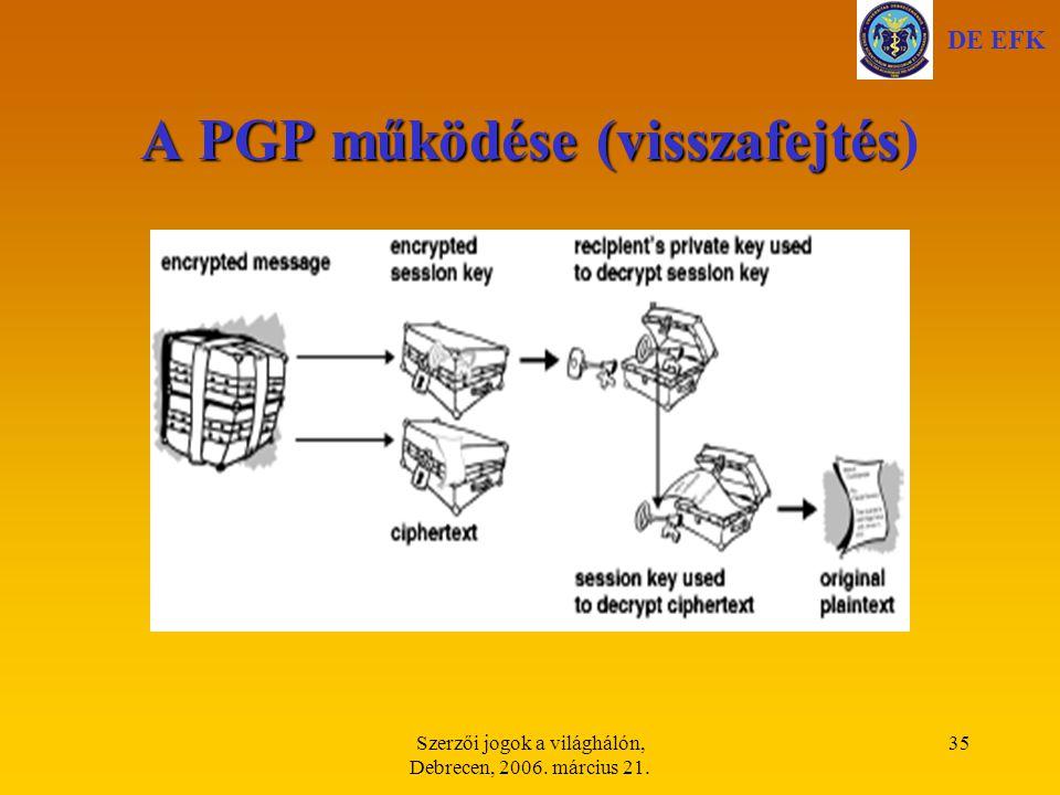 A PGP működése (visszafejtés)