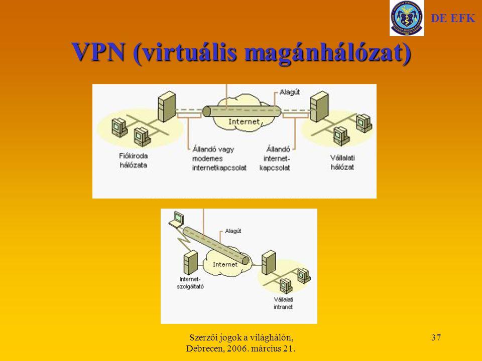 VPN (virtuális magánhálózat)