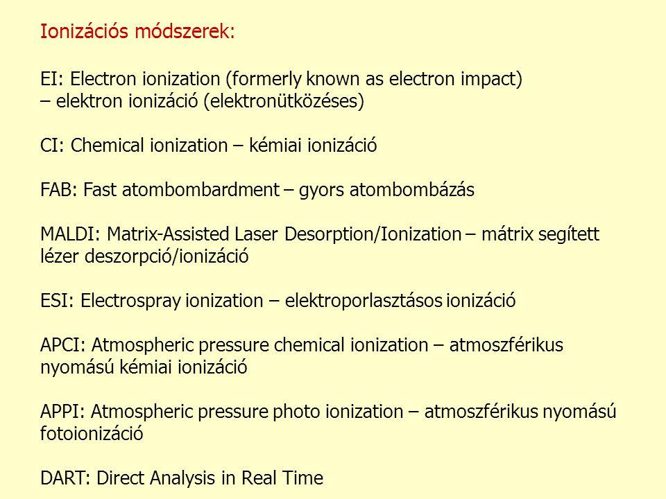 Ionizációs módszerek: