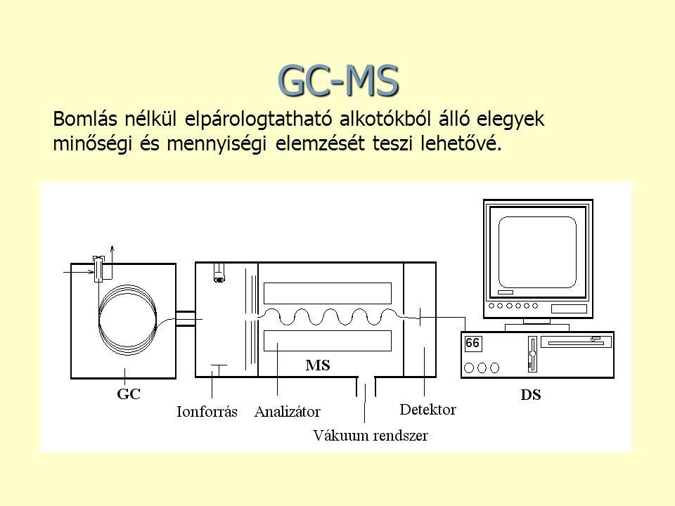 GC-MS Bomlás nélkül elpárologtatható alkotókból álló elegyek minőségi és mennyiségi elemzését teszi lehetővé.